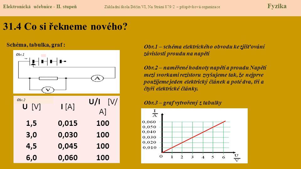 31.4 Co si řekneme nového U [V] I [A] U/I [V/A] 1,5 0,015 100 3,0